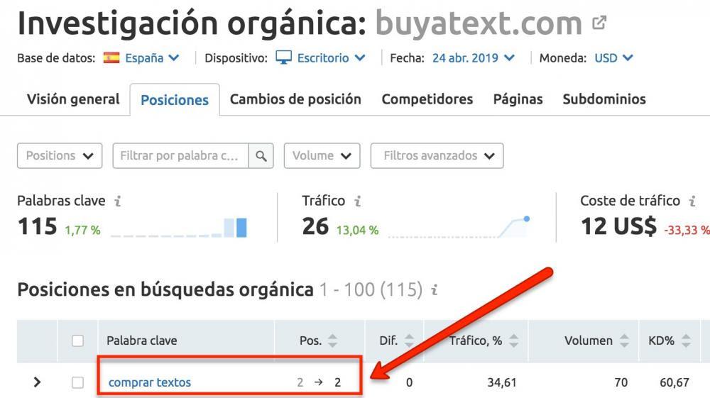 Posicionar una Web Sin Palabras Clave por Xavi Garcia en Blogger3Cero